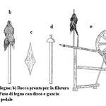 Illustrazione: antichi strumenti per la filatura
