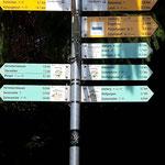 Wegweiser für Wanderungen und Ausflüge (Direkt am Haus)