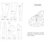 Fertige Schnittteile eines Blazers DOB