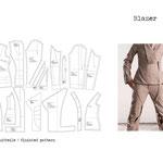 Fertige Schnittteile der Blazerkonstruktion