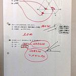数学の学習プリント(解答)