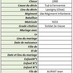 Recherche Alain Aubignac