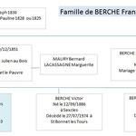 Famille de François BERCHE Mort pour la France