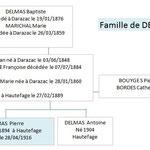 Famille de DELMAS Pierre