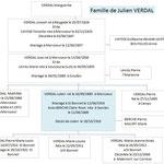 Famille de Julien VERDAL Mort pour la France