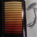 鉄を熱したときの温度とその色の表示などの解説もありました。