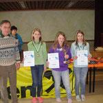 Sieger: Reiter Sandra, Plut Elisa, Danklmayer Maria