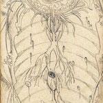 Eyeballs in the Upfloat - pencil sketchbook drawing - 2005 Copyright 2005 Johan Palacio
