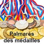 Palmarès des médailles saison 2017