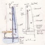 Ideenskizze für Geländerdetails