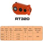 Reductor Berma RT 320