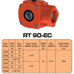 Reductor Berma RT 90 EC