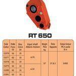 Reductor Berma RT 650