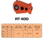 Reductor Berma RT 400