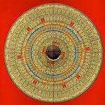 Lo Pan Kompass: Energiepunkte aufspüren