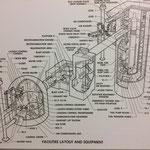 Abschußanlage Titan II