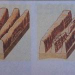 Entstehung der Arches