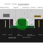 2014 Clovelly Road parklet concept