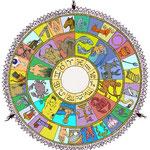 Индийский круглый Зодиак