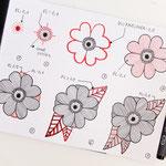 Bullet Journal und Sketchnotes - Doodles - How to draw - Malvorlage - Anleitung - Blume 2