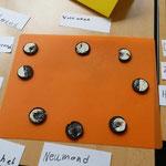 Mondphasen mit Keksen dargestellt, anschaulich und lecker