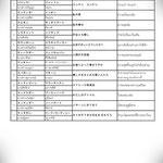 2013年度第32回日本語スピーチコンテスト・最終選考(泰日経済技術振興協会付属語学学校)