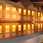 Brauereimuseum Stiegl