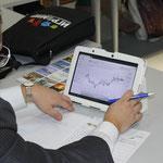 Технический анализ - в помощь инвестора=спекулянта