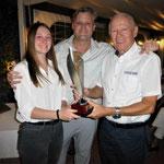 Vom letztjährigen zum diesjährigen Sieger des Lions-Wanderpokals