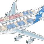 Bayard / Copain des sciences / Airbus A380