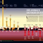GEO / Le monde en cartes / Espèces menacées/ Endangered species