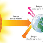 """""""Atlas du climat"""", édtions Autrement."""
