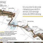 Historia / Corridor Vasari, Florence