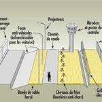 GEO Histoire /Mur de Berlin