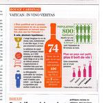 Historia / Vatican, 1er consommateur de vin / Wine consumer number one