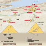 Historia / Egypte ancienne