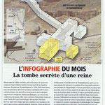 Historia / La tombe secrète de Néfertiti