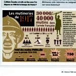 Historia / Mutineries de 1917 / Mutineers in WWI
