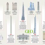 GEO / Architecture Manhattan / 38 buildings