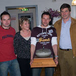 Hallenmeister - Team Rigi Kaltbad 1