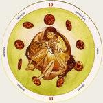 10 de Deniers - Le tarot du Cycle de la vie