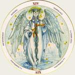 XIV Température - Le tarot du Cycle de la vie