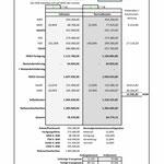Normal- und Istkosten