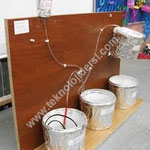 elektrikli atık su arıtım sistemleri