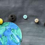 Planeten,3. Klasse