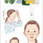 3月号「花粉症・鼻」挿絵