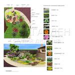 Проект цветника-альпинария