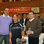 Beste Tofrau Kim Kaller (TSV Crailsheim)