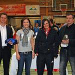 Beste Torschützinnen Iris Jacob ( TSG HD-Rohrbach) und Ann-Christin Angel (TuS Wörrstadt)