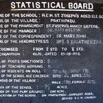 Statistics students